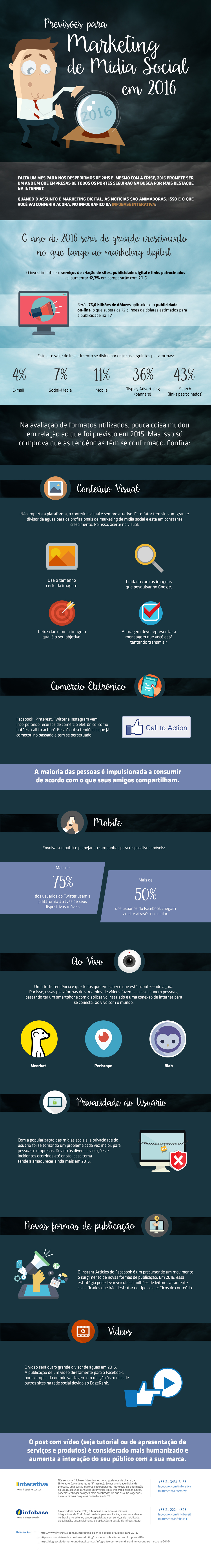 Infográfico-Previsões-para-Marketing-30.11