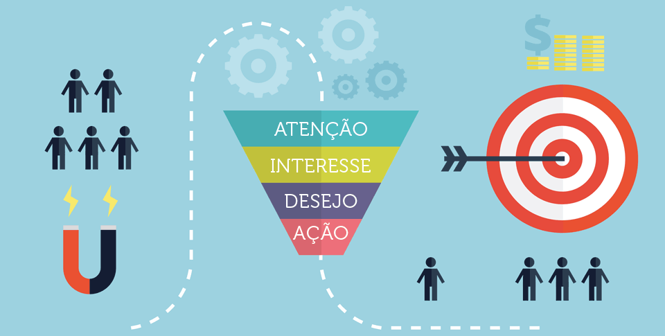 campanha inbound marketing